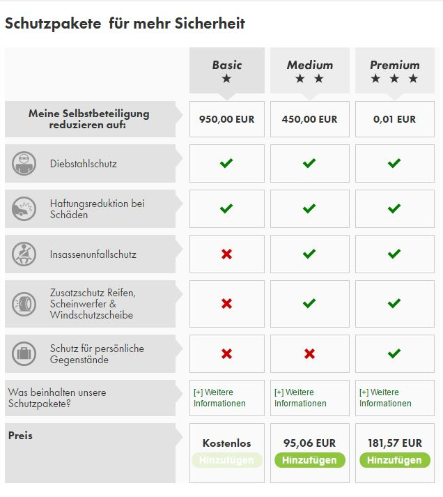 Mietwagen-Preisvergleich Europcar Berlin